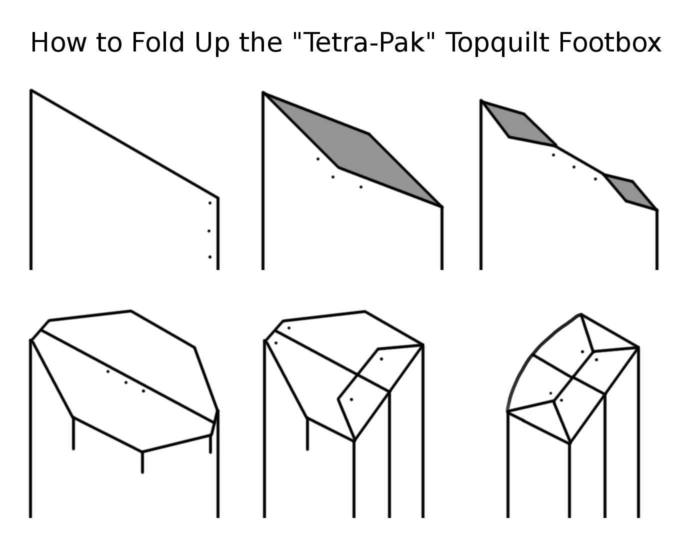 The footbox on the GEMINI version 2.0 topquilt folds up like a Tetra-Pak box.